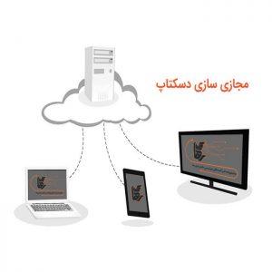 مجازی سازی کامپیوتر دسکتاپ